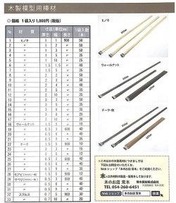 画像1: 帆船模型用棒材(ウッディージョーカタログ商品 No.22〜27 チーク)